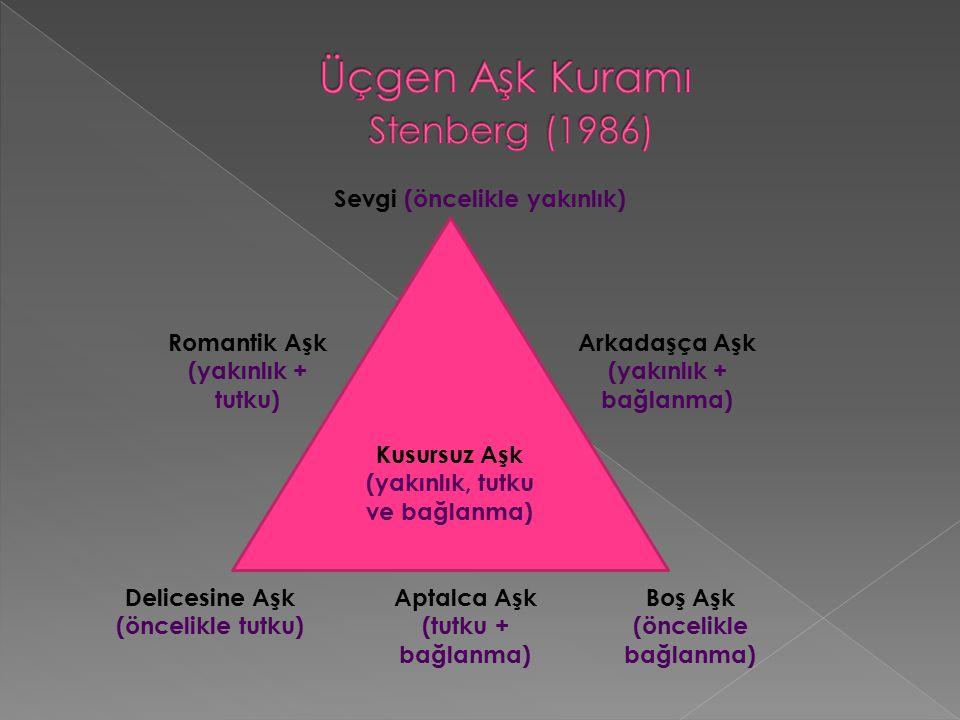 Üçgen Aşk Kuramı Stenberg (1986)