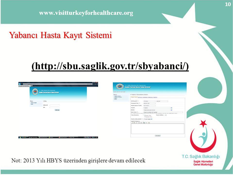 (http://sbu.saglik.gov.tr/sbyabanci/) Yabancı Hasta Kayıt Sistemi