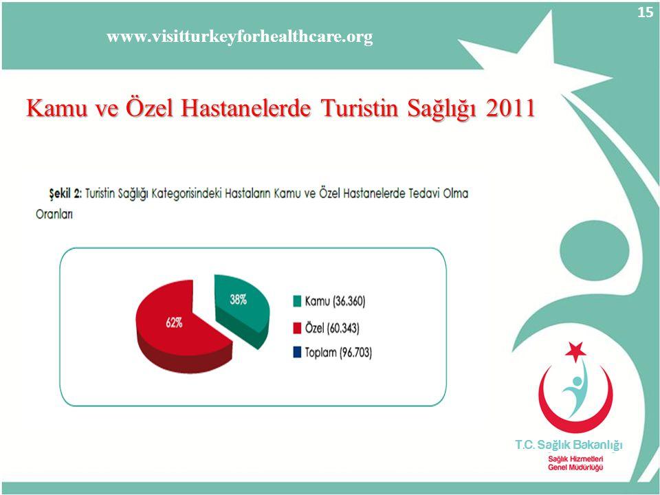 Kamu ve Özel Hastanelerde Turistin Sağlığı 2011