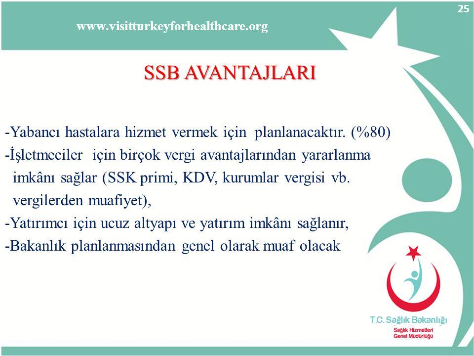 www.visitturkeyforhealthcare.org SSB AVANTAJLARI. -Yabancı hastalara hizmet vermek için planlanacaktır. (%80)