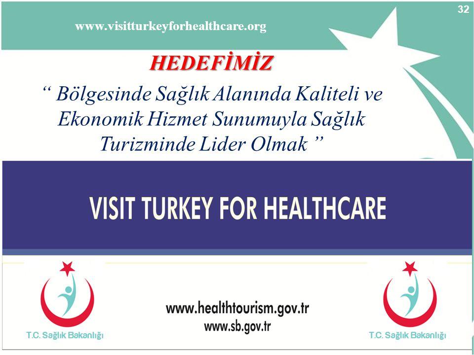 32 www.visitturkeyforhealthcare.org. HEDEFİMİZ.