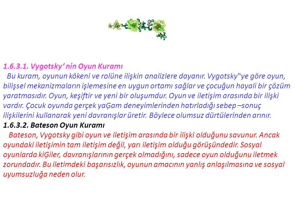 1.6.3.1. Vygotsky' nin Oyun Kuramı