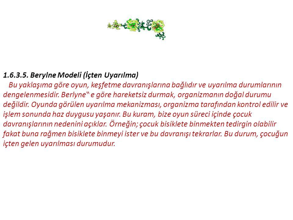 1.6.3.5. Berylne Modeli (İçten Uyarılma)
