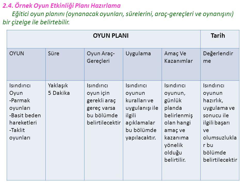 2.4. Örnek Oyun Etkinliği Planı Hazırlama