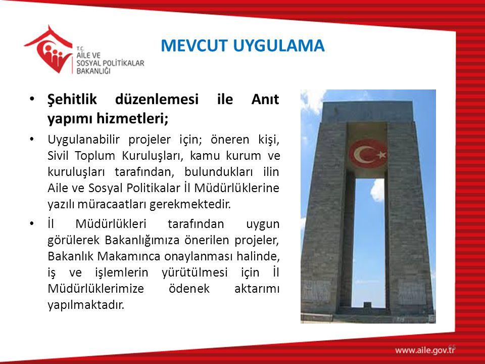 MEVCUT UYGULAMA Şehitlik düzenlemesi ile Anıt yapımı hizmetleri;