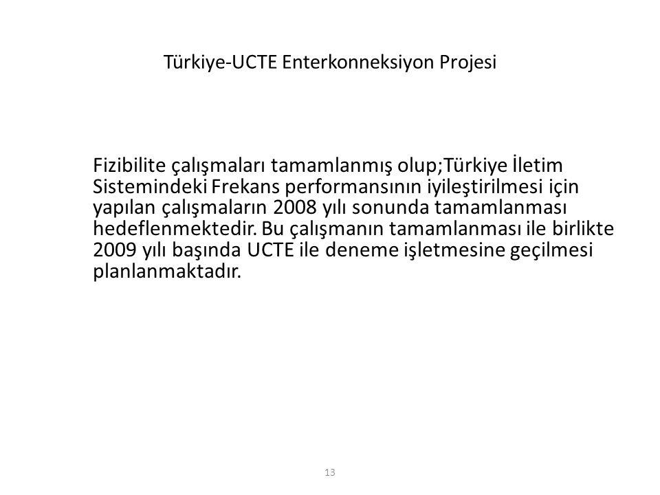 Türkiye-UCTE Enterkonneksiyon Projesi