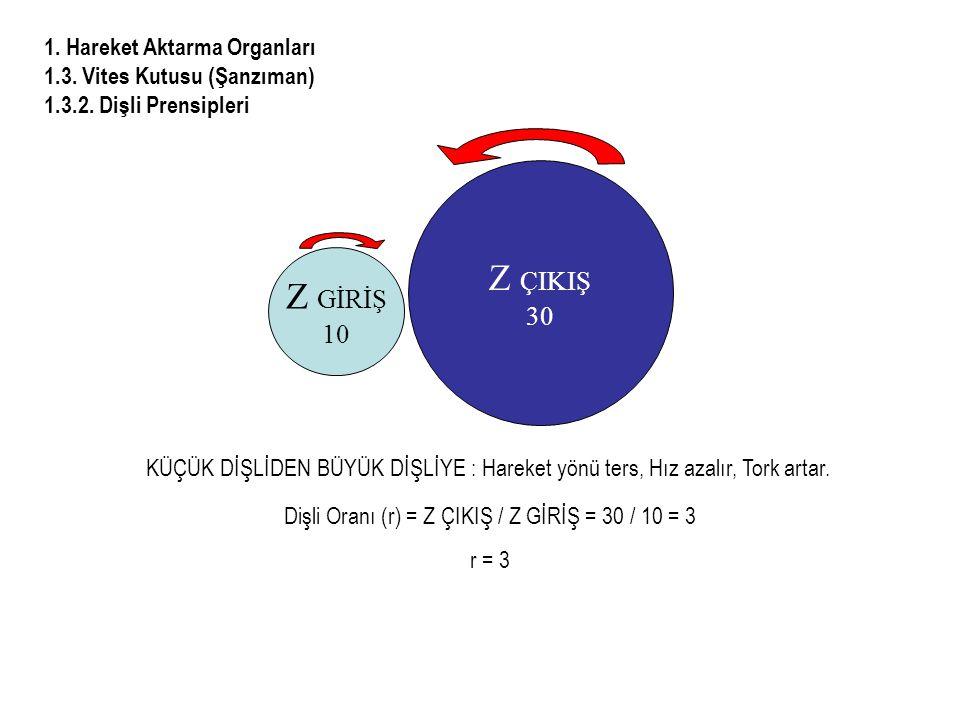 Dişli Oranı (r) = Z ÇIKIŞ / Z GİRİŞ = 30 / 10 = 3