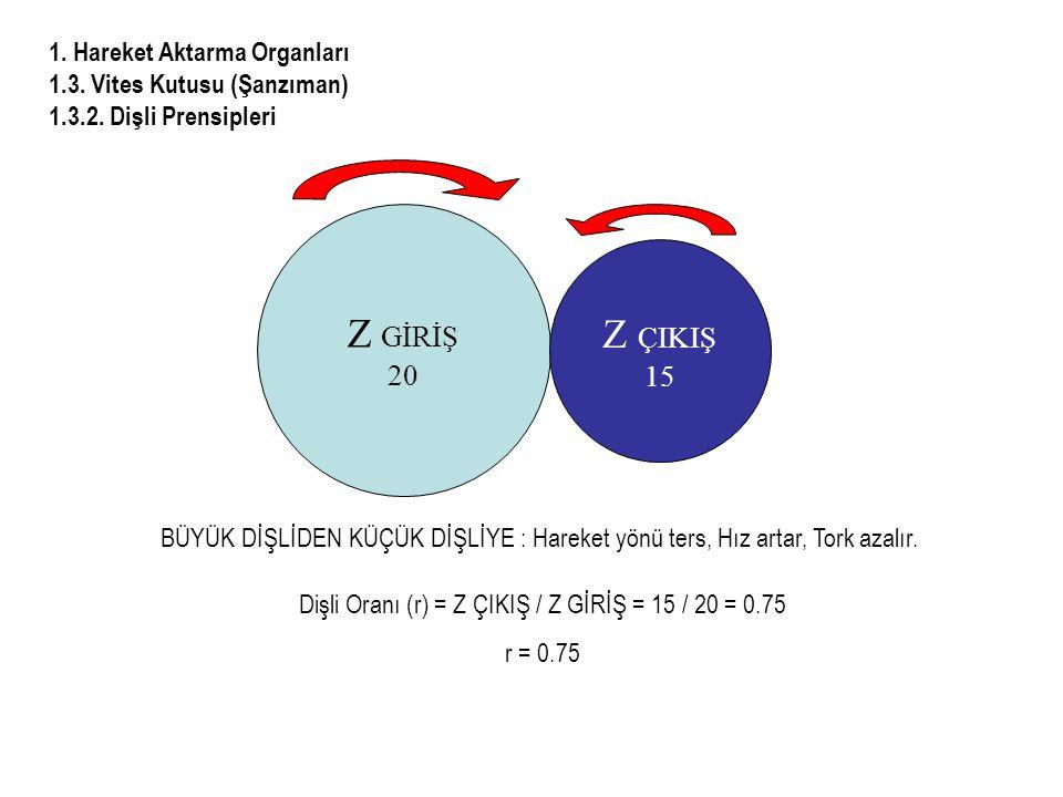 Dişli Oranı (r) = Z ÇIKIŞ / Z GİRİŞ = 15 / 20 = 0.75