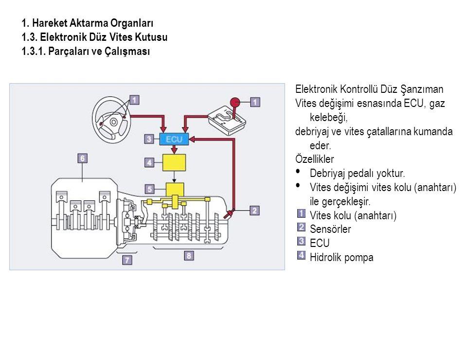 1. Hareket Aktarma Organları 1.3. Elektronik Düz Vites Kutusu