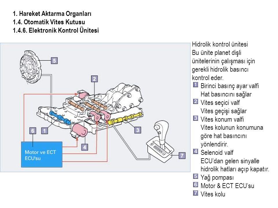 1. Hareket Aktarma Organları 1.4. Otomatik Vites Kutusu