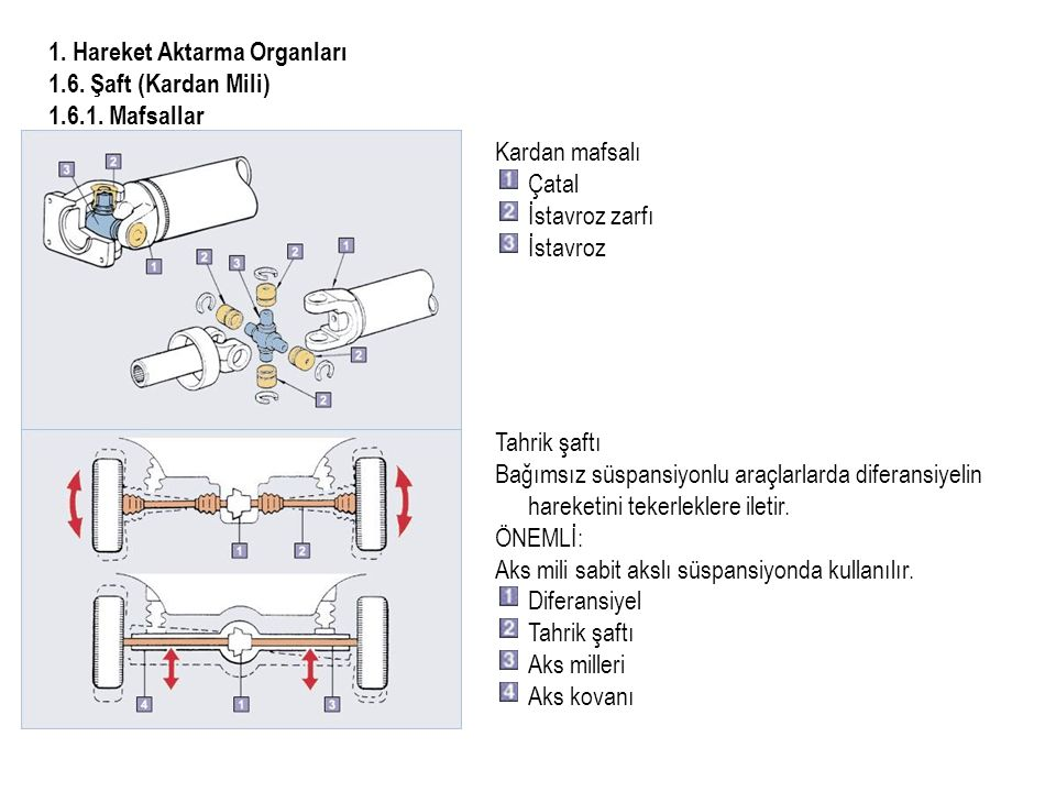 1. Hareket Aktarma Organları 1.6. Şaft (Kardan Mili)