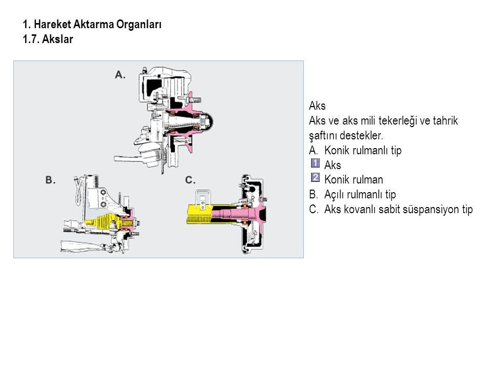 1. Hareket Aktarma Organları 1.7. Akslar