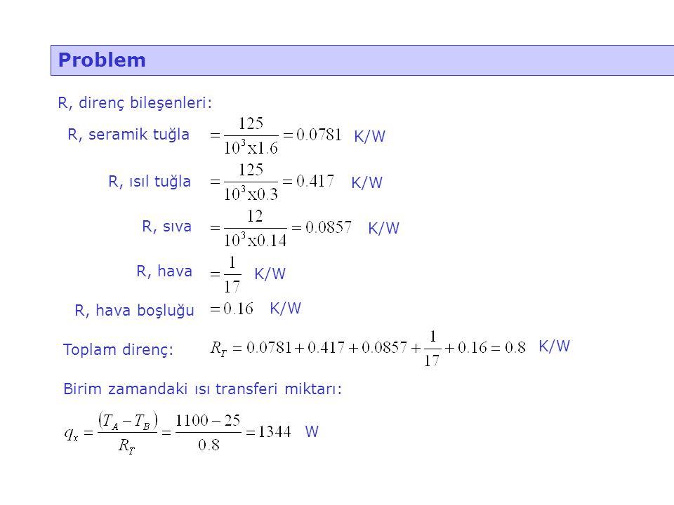 Problem R, direnç bileşenleri: R, seramik tuğla K/W R, ısıl tuğla K/W
