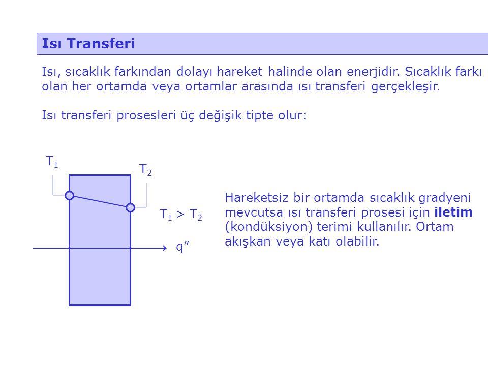 Isı Transferi
