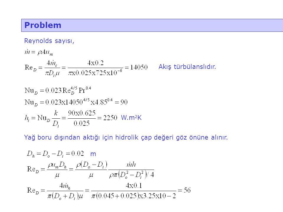 Problem Reynolds sayısı, Akış türbülanslıdır. W.m2K
