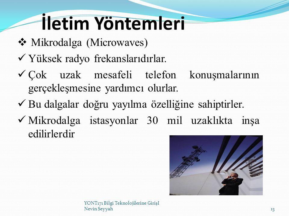 İletim Yöntemleri Mikrodalga (Microwaves)
