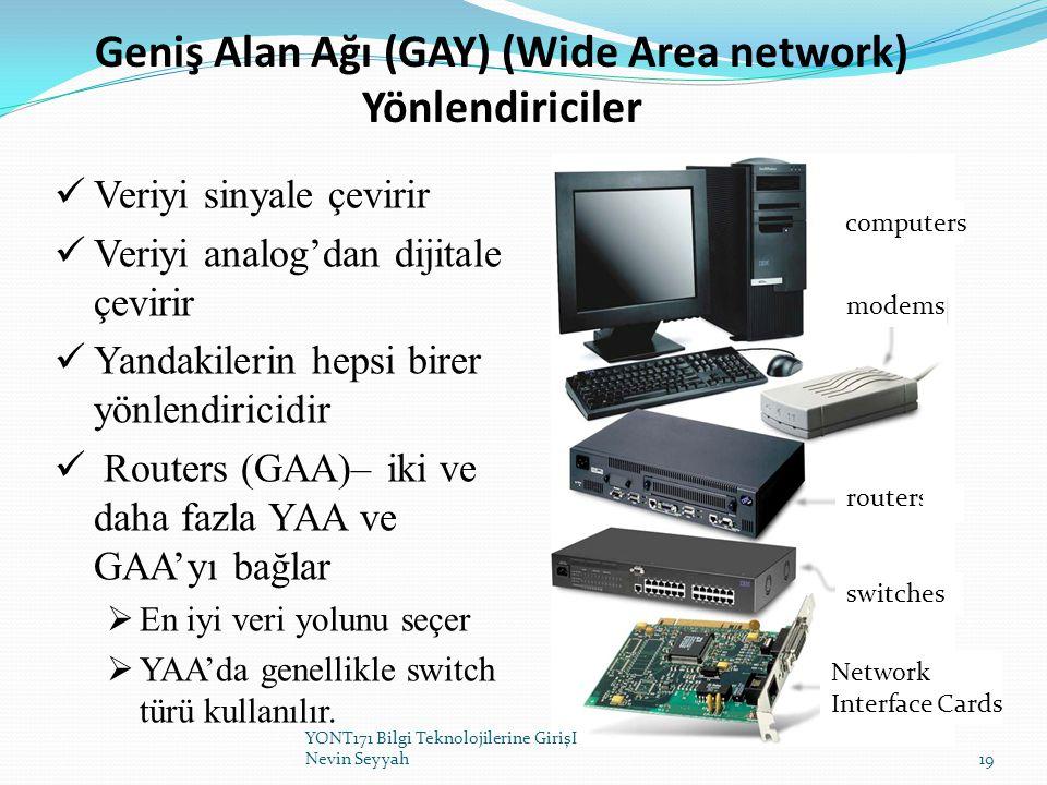 Geniş Alan Ağı (GAY) (Wide Area network) Yönlendiriciler