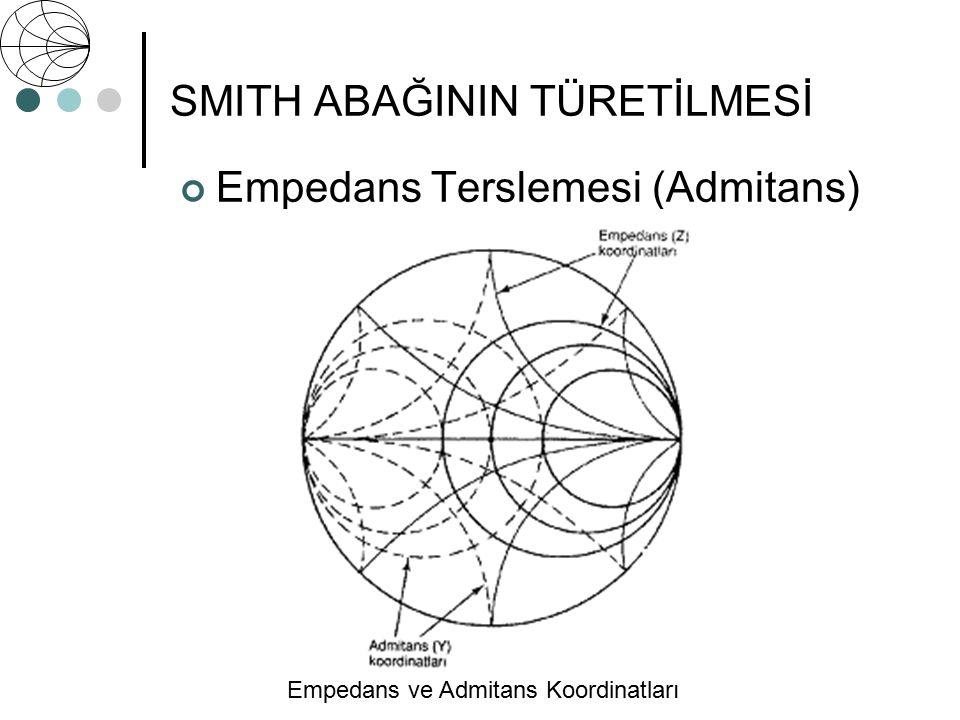 SMITH ABAĞININ TÜRETİLMESİ