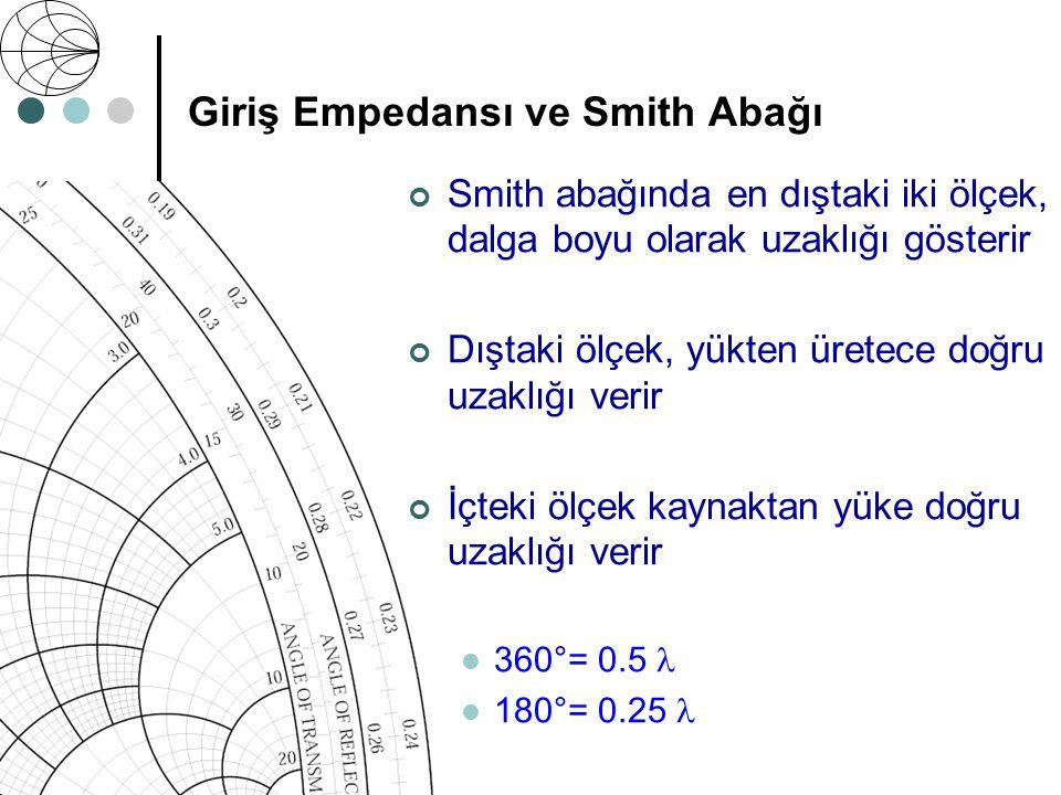 Giriş Empedansı ve Smith Abağı