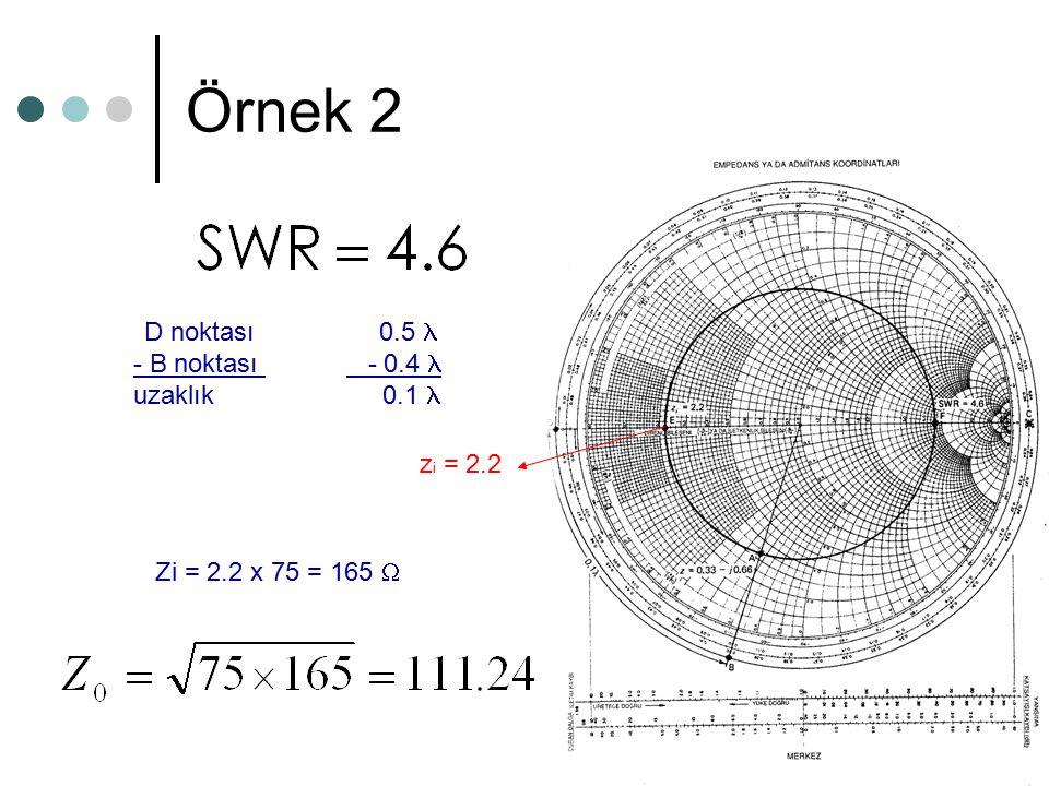 Örnek 2 D noktası 0.5  - B noktası - 0.4  uzaklık 0.1  zi = 2.2