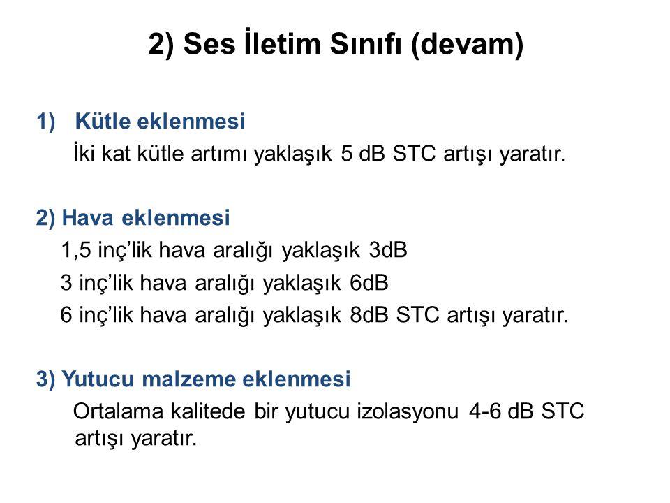 2) Ses İletim Sınıfı (devam)