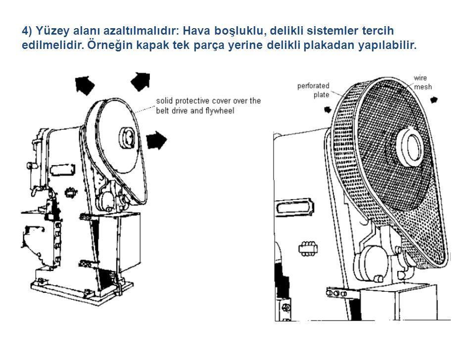 4) Yüzey alanı azaltılmalıdır: Hava boşluklu, delikli sistemler tercih edilmelidir.