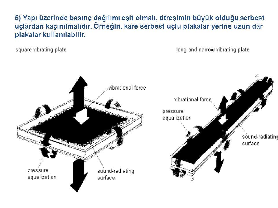5) Yapı üzerinde basınç dağılımı eşit olmalı, titreşimin büyük olduğu serbest uçlardan kaçınılmalıdır.