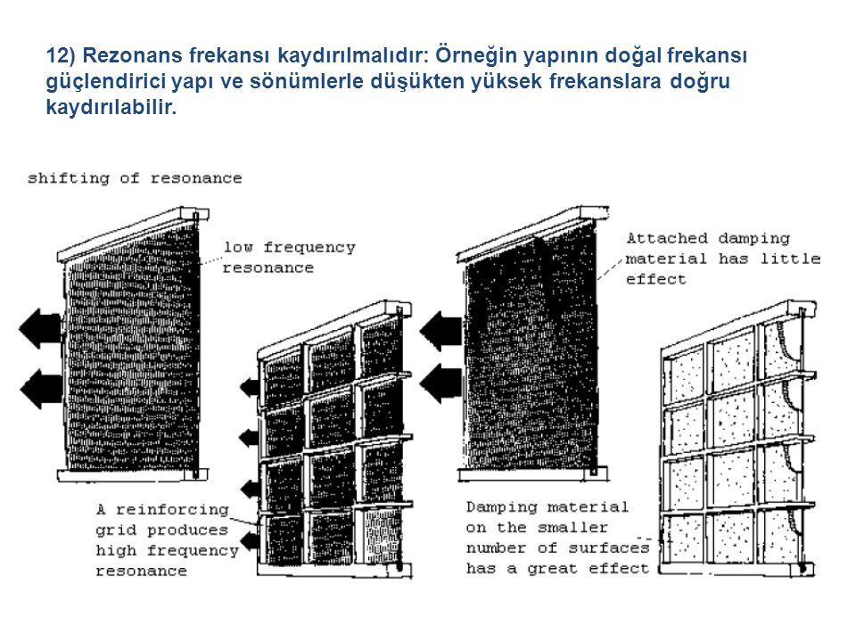 12) Rezonans frekansı kaydırılmalıdır: Örneğin yapının doğal frekansı güçlendirici yapı ve sönümlerle düşükten yüksek frekanslara doğru kaydırılabilir.