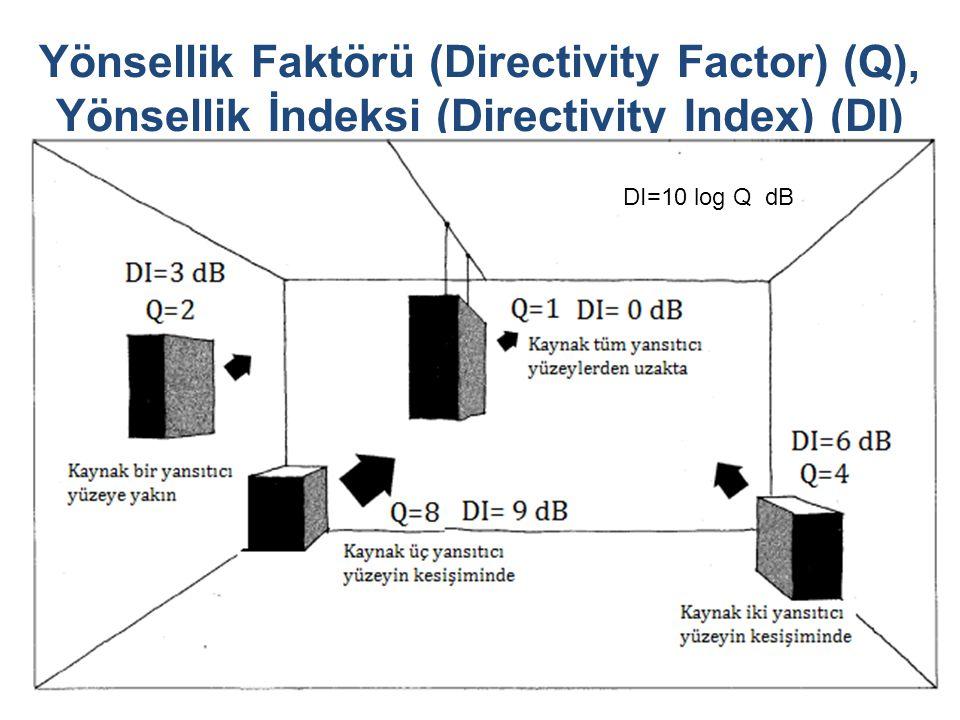 Yönsellik Faktörü (Directivity Factor) (Q), Yönsellik İndeksi (Directivity Index) (DI)