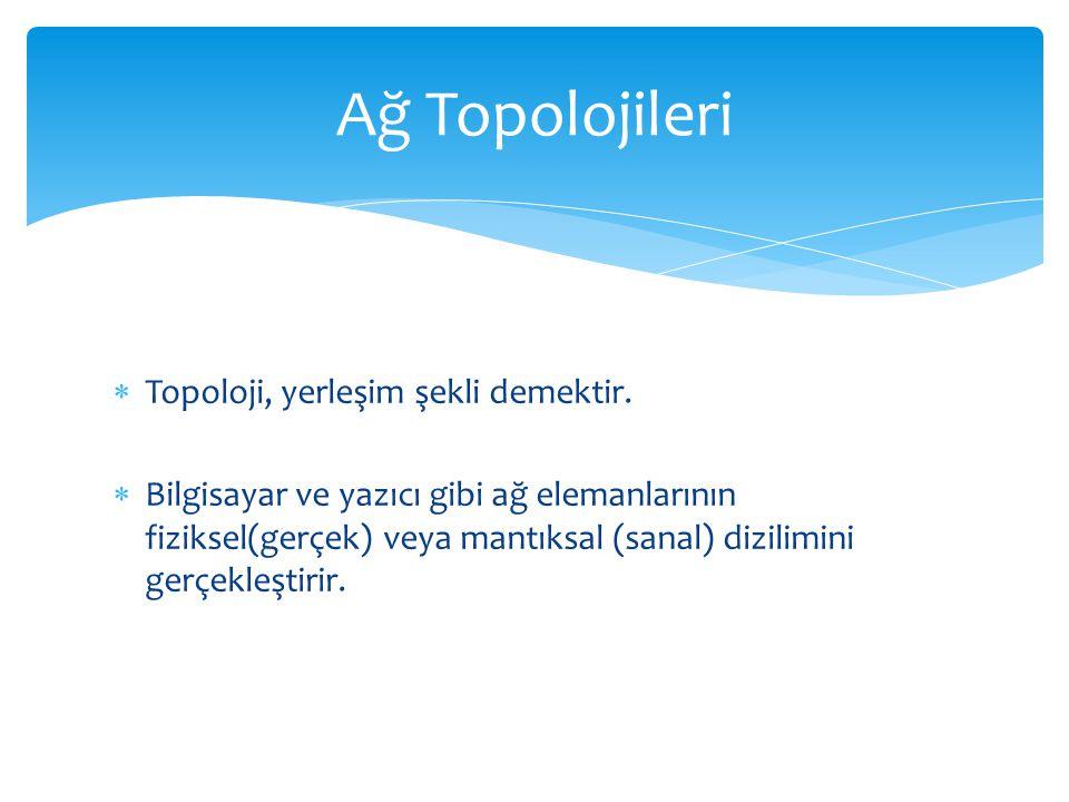 Ağ Topolojileri Topoloji, yerleşim şekli demektir.