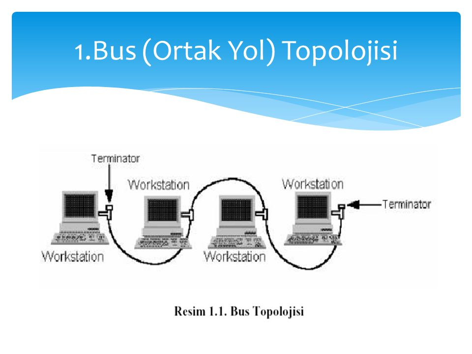 1.Bus (Ortak Yol) Topolojisi