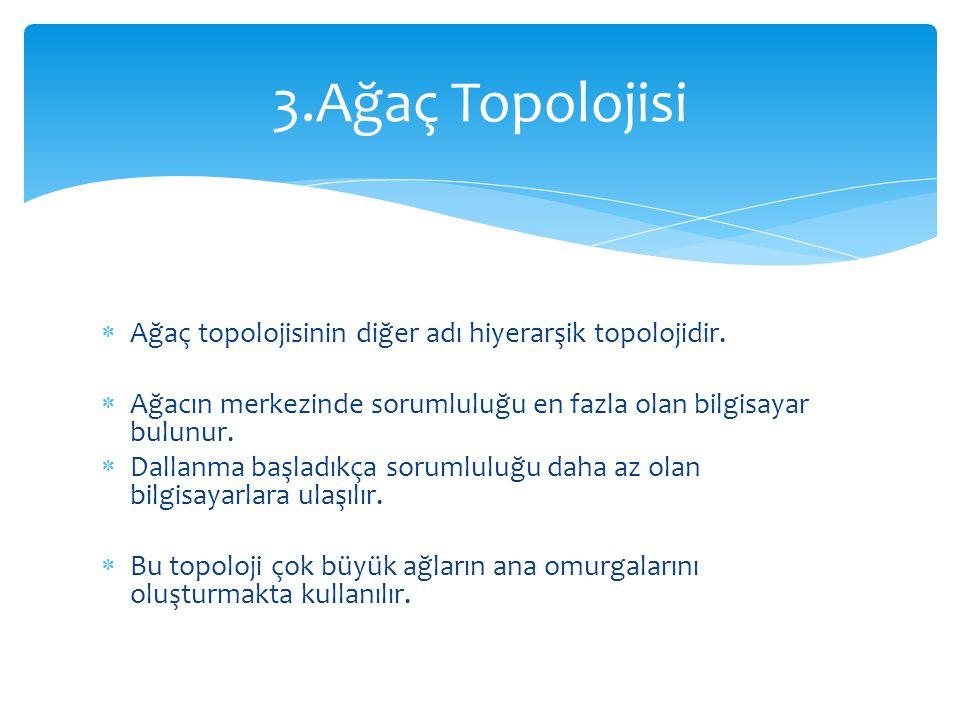 3.Ağaç Topolojisi Ağaç topolojisinin diğer adı hiyerarşik topolojidir.