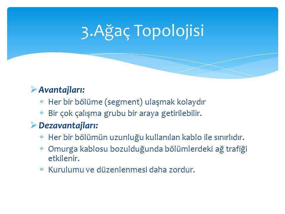 3.Ağaç Topolojisi Avantajları: Dezavantajları: