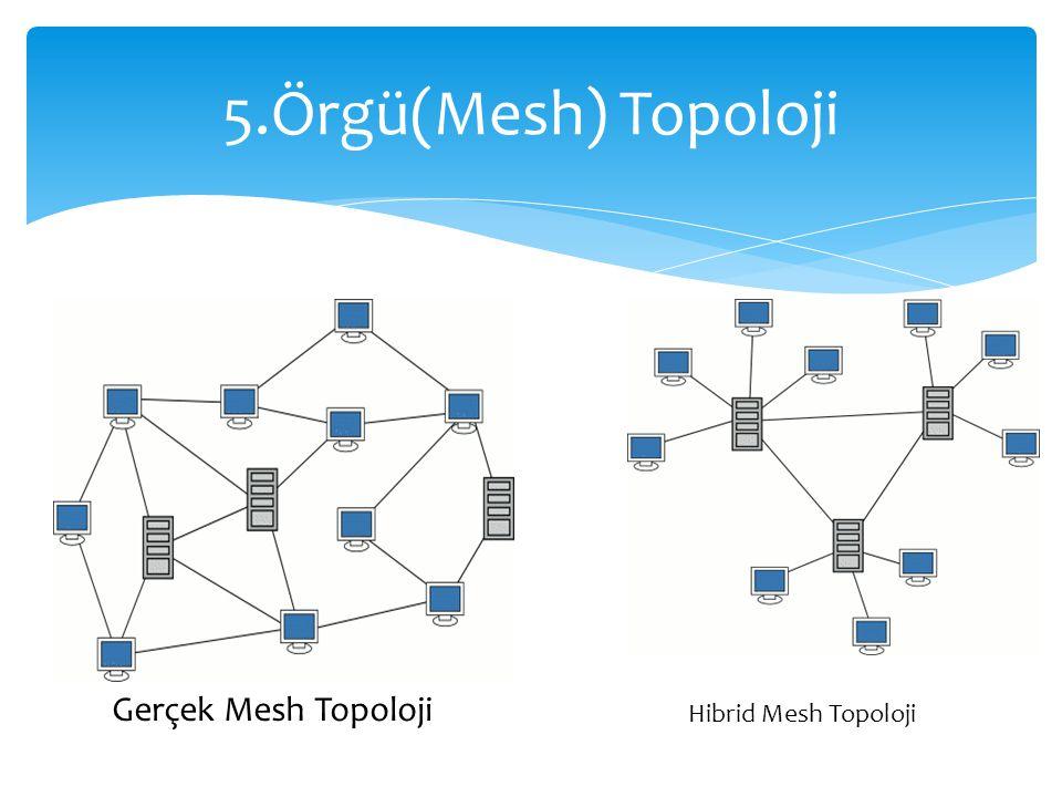 5.Örgü(Mesh) Topoloji Gerçek Mesh Topoloji Hibrid Mesh Topoloji