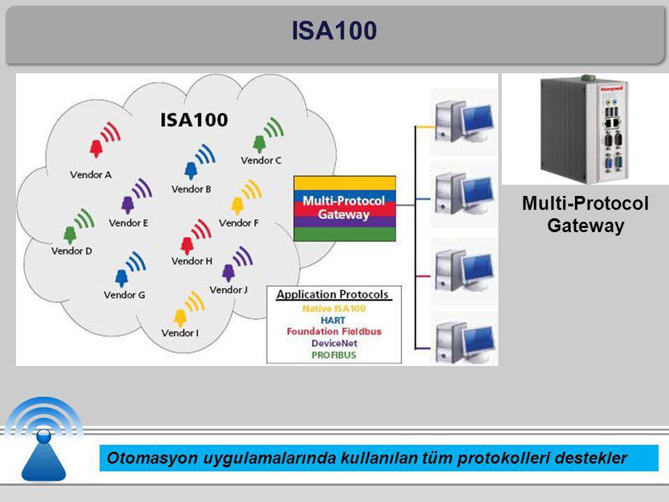 Multi-Protocol Gateway