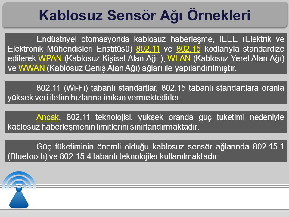 Kablosuz Sensör Ağı Örnekleri