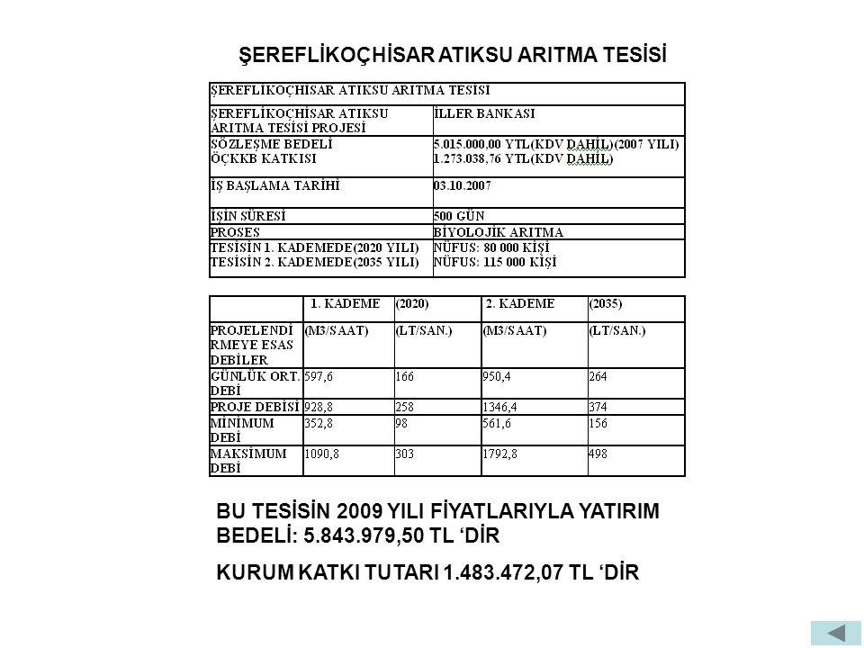 ŞEREFLİKOÇHİSAR ATIKSU ARITMA TESİSİ