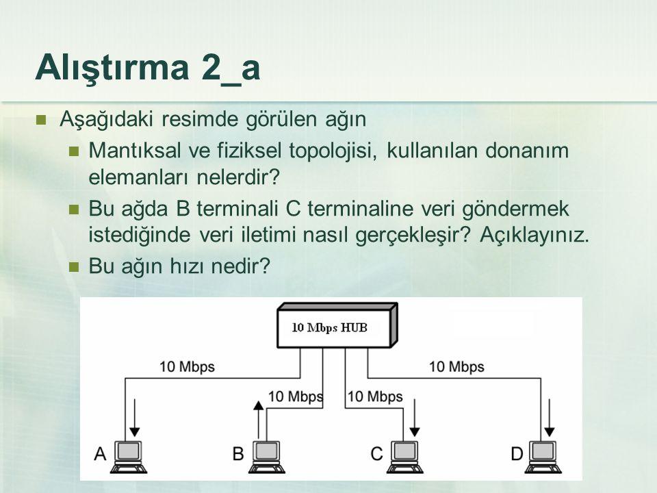 Alıştırma 2_a Aşağıdaki resimde görülen ağın