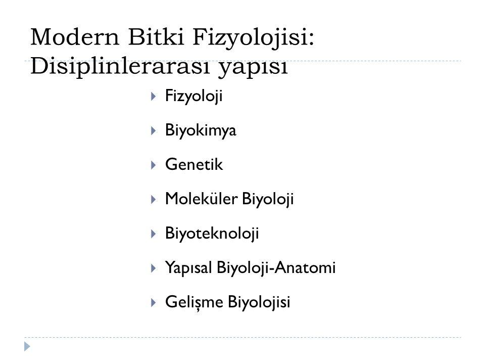 Modern Bitki Fizyolojisi: Disiplinlerarası yapısı