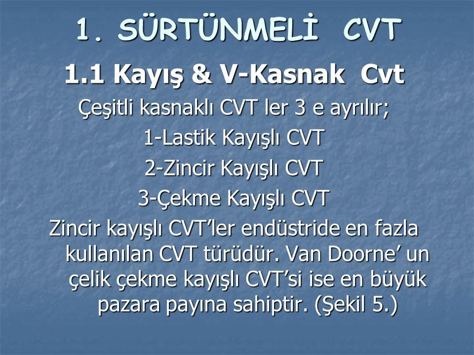 Çeşitli kasnaklı CVT ler 3 e ayrılır;