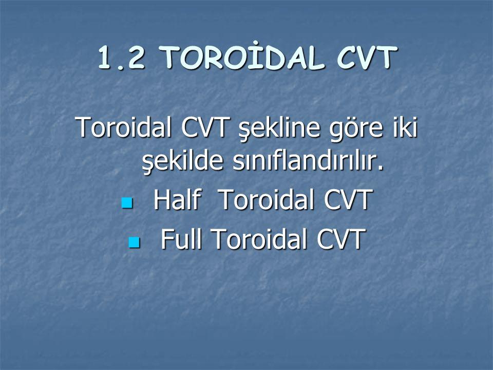 Toroidal CVT şekline göre iki şekilde sınıflandırılır.