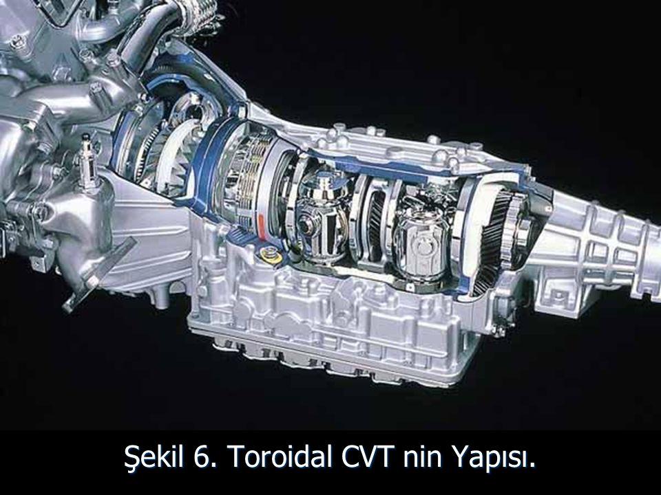 Şekil 6. Toroidal CVT nin Yapısı.
