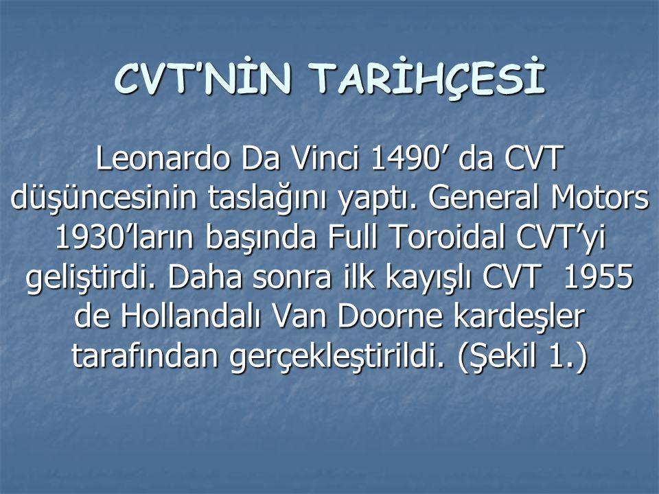 CVT'NİN TARİHÇESİ