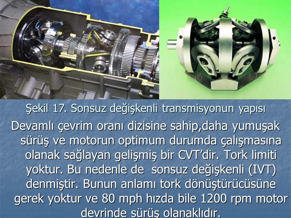 Şekil 17. Sonsuz değişkenli transmisyonun yapısı
