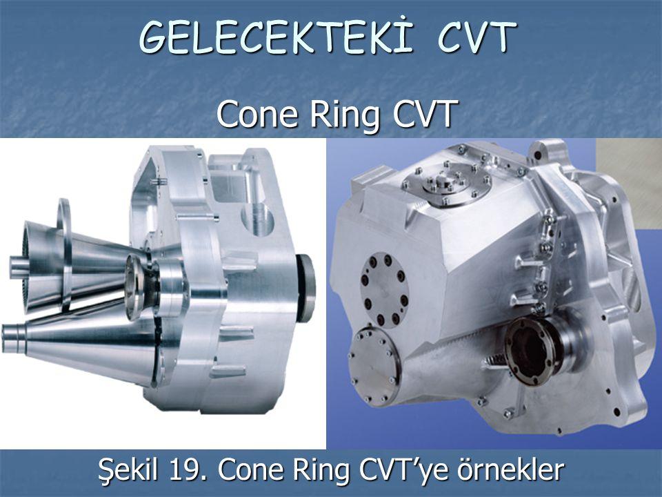 Şekil 19. Cone Ring CVT'ye örnekler