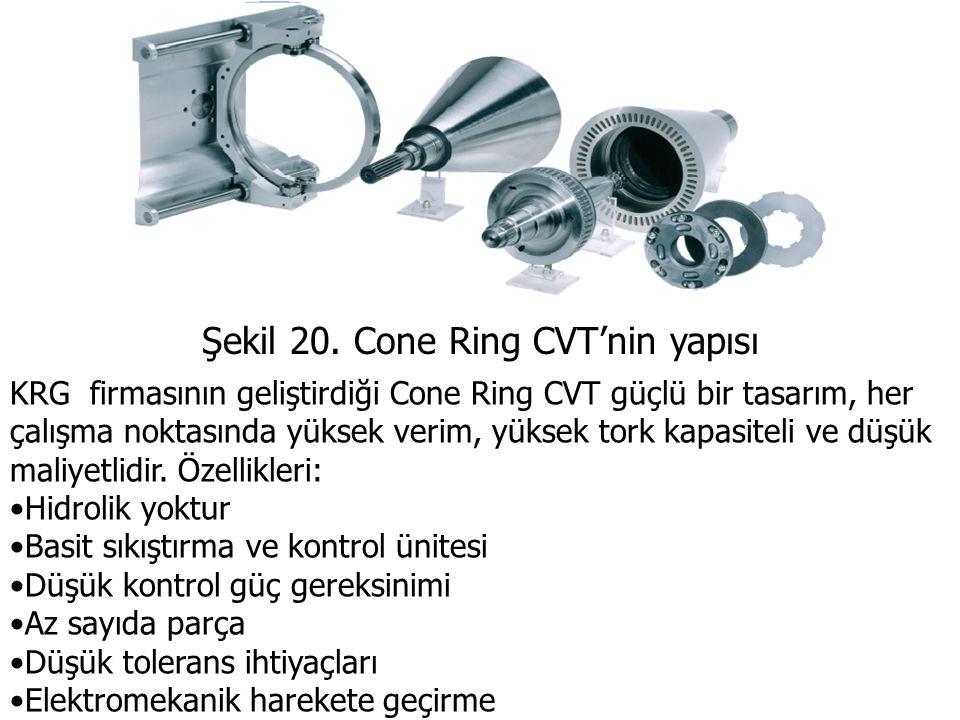 Şekil 20. Cone Ring CVT'nin yapısı