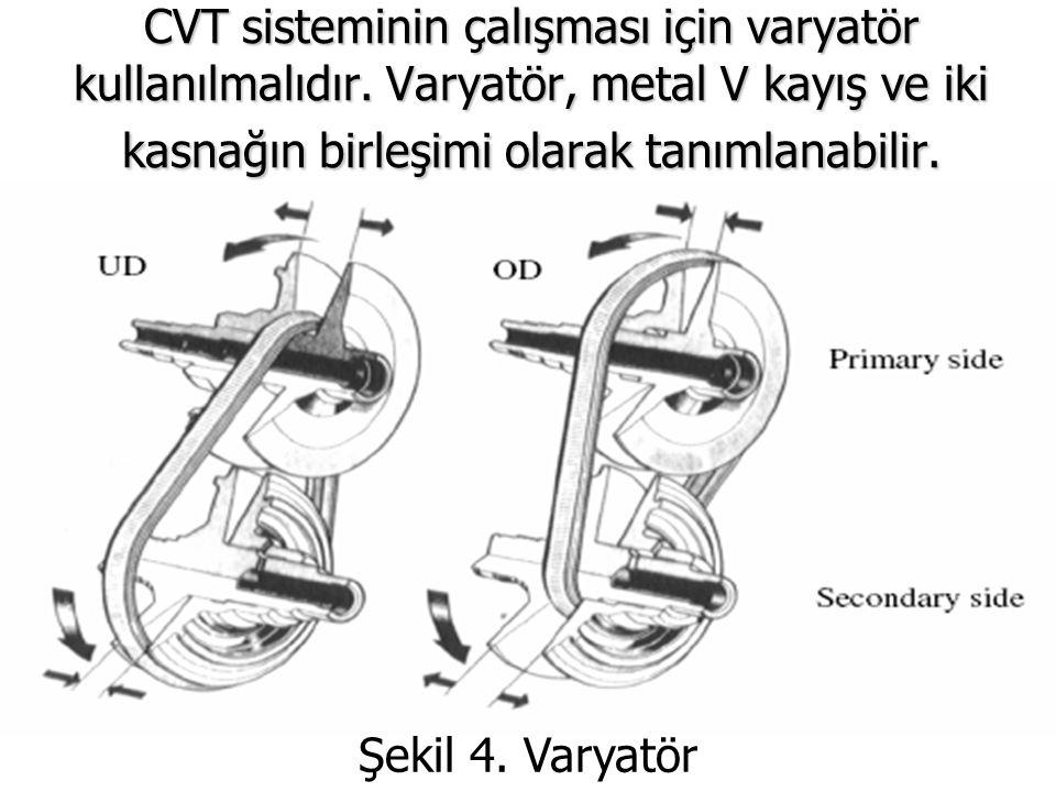 CVT sisteminin çalışması için varyatör kullanılmalıdır