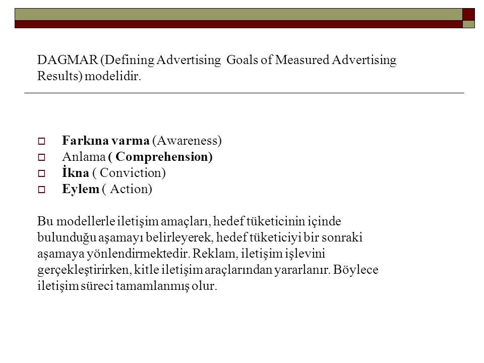 DAGMAR (Defining Advertising Goals of Measured Advertising