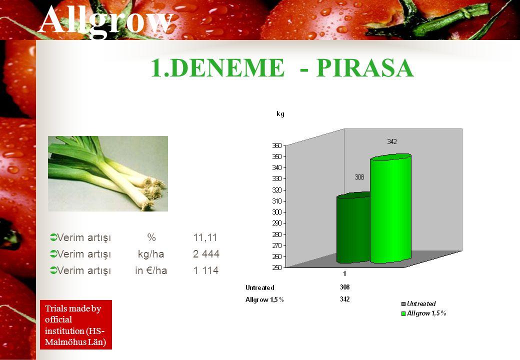 1.DENEME - PIRASA Verim artışı % 11,11 Verim artışı kg/ha 2 444