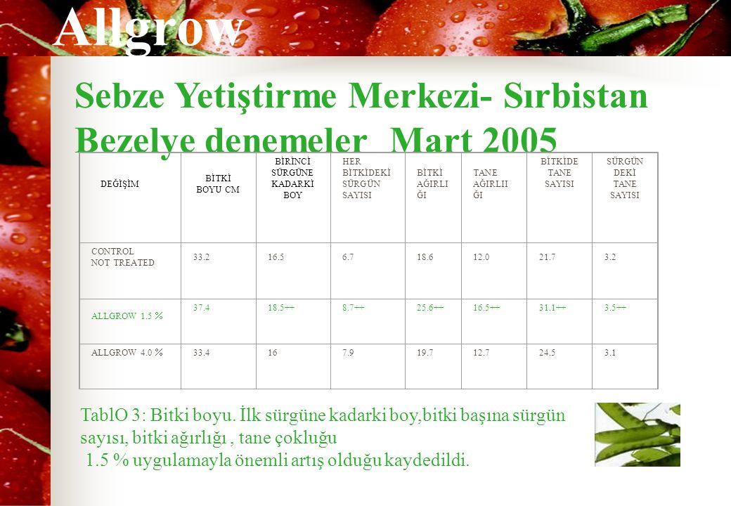 Sebze Yetiştirme Merkezi- Sırbistan Bezelye denemeler Mart 2005